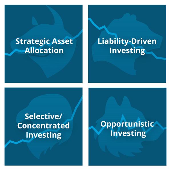 Understanding Risk in Investing - Part 2 - Modern Portfolio Theory Quantitative Tools and Statistics
